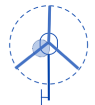 helicopter rotor blade reverse flow