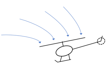 helicopter transverse flow