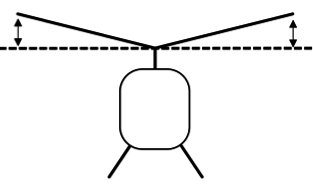 helicopter rotor blade coning